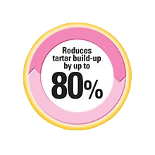 Reduces tartar build-up by up to 80 per cent